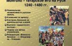 Установление власти татаро-монгольского ига на руси