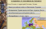 Последствия брест-литовского мира для россии и ее союзников по антанте