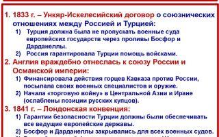 Россия и турция в 1833 году