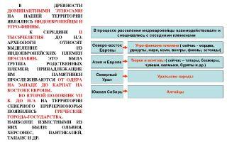 Населения территории россии и постсоветских республик в 2 тысячелетии до н. э.