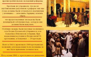 Крестьянское движение в ответ на реформу 1861 года