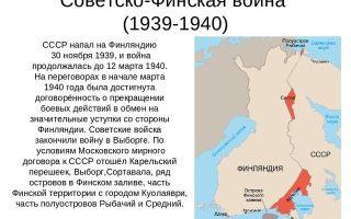 Аннексии и война ссср с финляндией