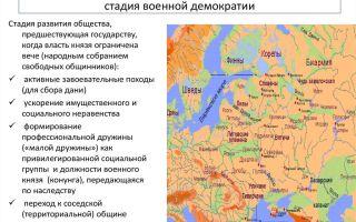 Восточные славяне в vi-viii вв