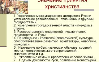 Принятие христианства на руси и её значение