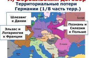 Версальский мирный договор и распад второго немецкого рейха