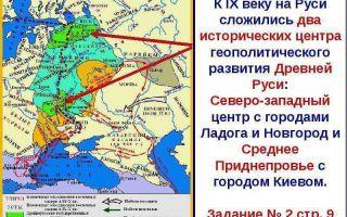 Пути формирования городов в деснинском регионе древней руси
