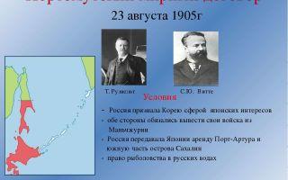 Заключение портсмутского мирного договора