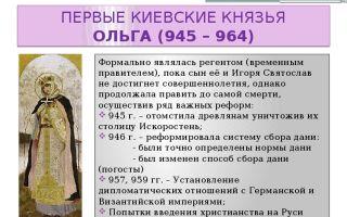 Первые киевские князья (ix — середина x в.)