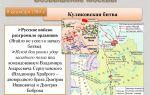 Начало возвышения москвы во второй половине хiv века