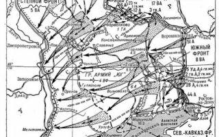 Донбасская наступательная операция 1943 года (13 августа — 22 сентября)