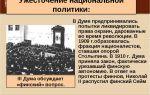 Революция и реформы (1905 -1914)