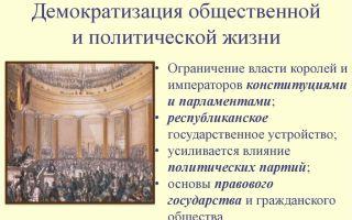 Попытка демократизации общественно-политической жизни