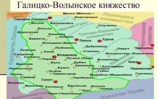 Карта галицко-волынского княжества