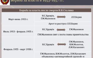 Борьба за власть в 1953 — 1957 гг. возвышение н. с. хрущева