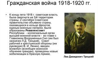 Гражданская война в 1918-1920 гг.