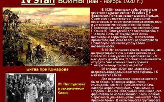 Военные действия ноября 1918 – апреля 1920 годов