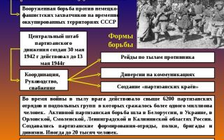 Деятельность коммунистической партии по усилению борьбы народов ссср на оккупированной территории