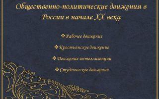 Внутриполитическое положение и общественное движение в россии в начале xx века