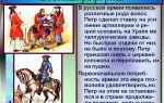 Реформа русской армии при минихе