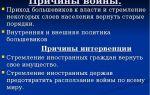 Западные области украины под гнетом фашистов — войска 1-го украинского фронта