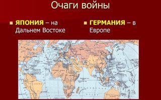 Очаг войны на дальнем востоке