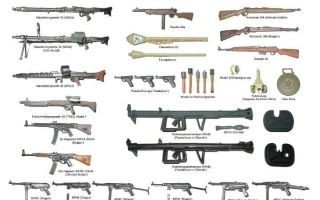 Советское и немецкое оружие второй мировой войны