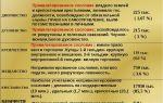 Российские сословия xix века