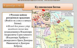 Возвышение москвы на рубеже хii—xiii вв