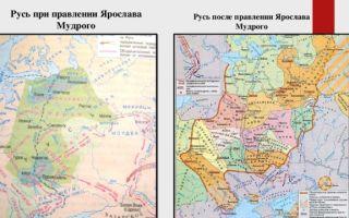 Киевская русь после ярослава мудрого