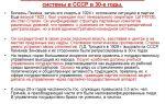 Формирование командной административной системы 1920 – 1930-е гг.