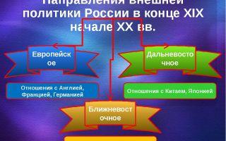 Внешняя политика россии в конце xix в