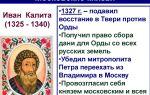 Почему именно москва, московские князья (собирали русь)?