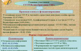 Демократические цели и принципы войны стран антигитлеровской коалиции. крымская конференция.