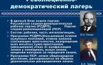 Формирование революционно-демократического лагеря в общественном движении народов россии