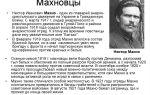 Нестор иванович махно – лидер освободительного движения