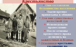 Положение крестьянства и крестьянское движение в белоруссии