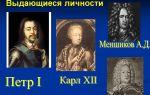 Выдающиеся исторические личности северной войны