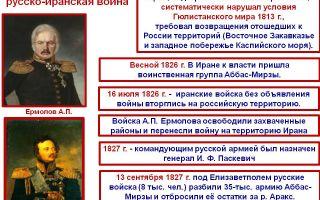 Война россии с ираном 1826 – 1828 гг.