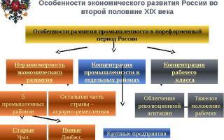 Экономическое и социальное развитие россии во второй половине xix века