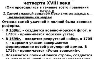 Реформы первой четверти xviii века
