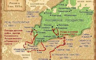 Карта: внешняя политика ивана iii