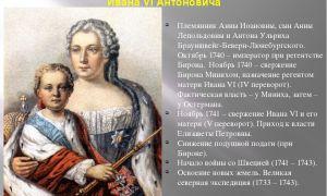 Внутренняя и внешняя политика иоанна антоновича vi