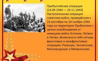Прибалтика под гнетом немецких оккупантов. наступление советских войск на прибалтику 1944 г.