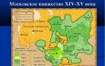 Московское государство в xiv веке