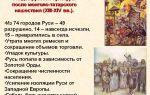 Изменения жизни древней руси после нашествия ига