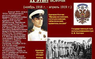 Гражданская война в россии (ноябрь 1918г. — апрель 1919г.)