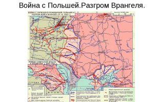 Советско-польская война, разгром врангеля. причины победы советской власти в гражданской войне