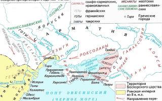 Сарматские племена в северном причерноморье