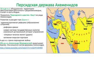 Основные персидские цари из династии ахеменидов