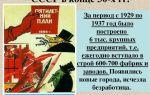 История ссср в 20-30 годы хх века